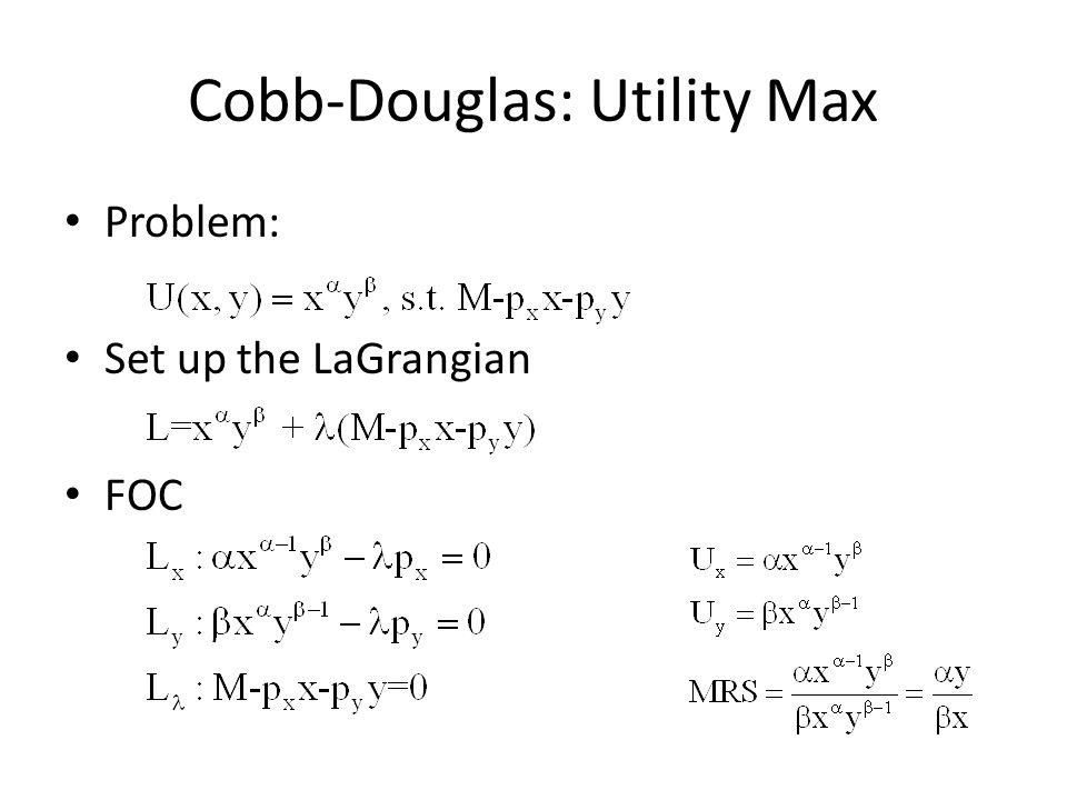 Cobb-Douglas: Utility Max