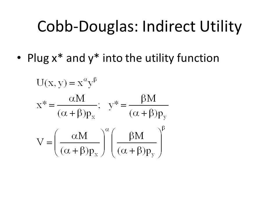 Cobb-Douglas: Indirect Utility