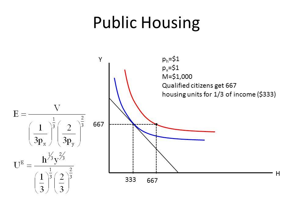 Public Housing Y ph=$1 px=$1 M=$1,000 Qualified citizens get 667