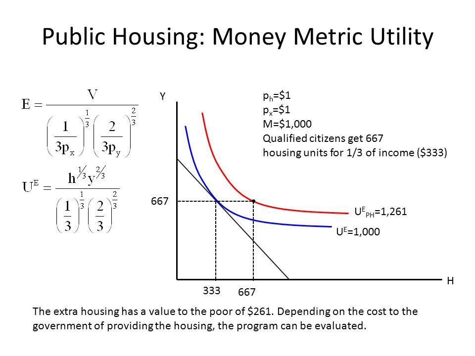 Public Housing: Money Metric Utility