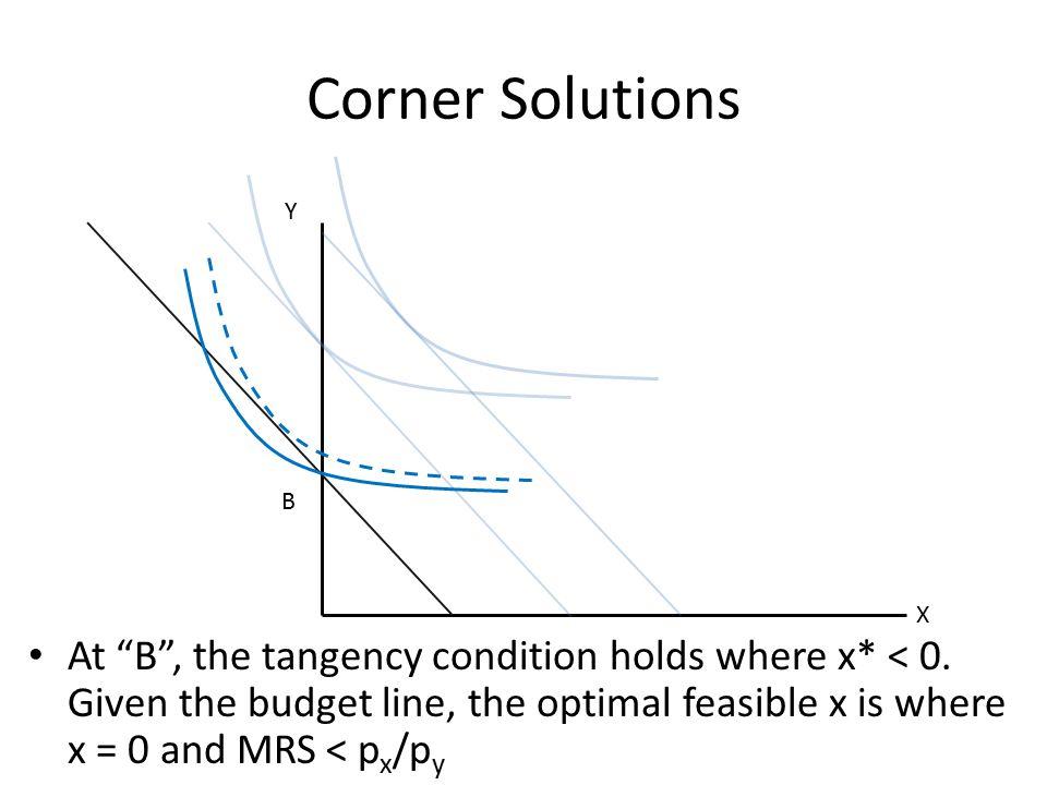 Corner Solutions Y. B. X.