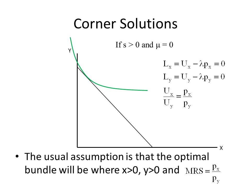 Corner Solutions If s > 0 and μ = 0. Y. X.