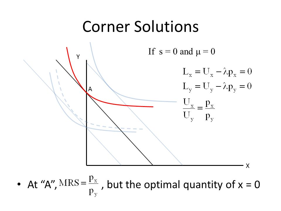 Corner Solutions At A , , but the optimal quantity of x = 0