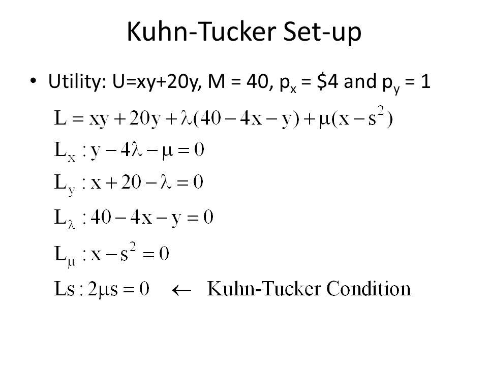 Kuhn-Tucker Set-up Utility: U=xy+20y, M = 40, px = $4 and py = 1