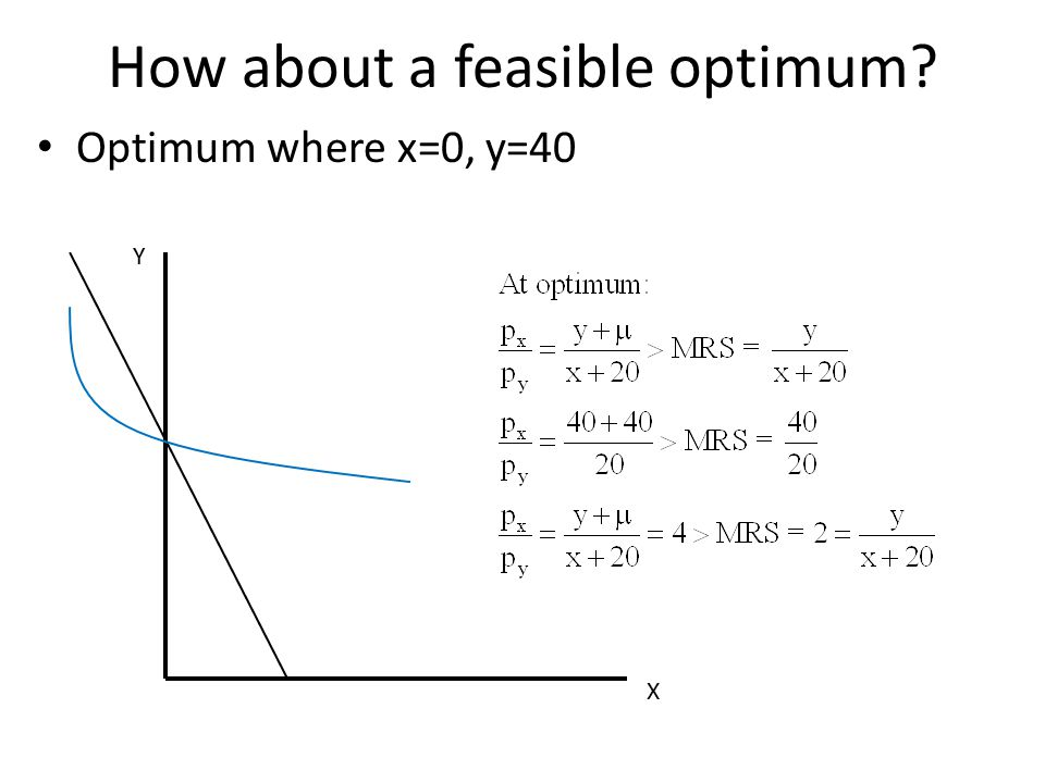 How about a feasible optimum