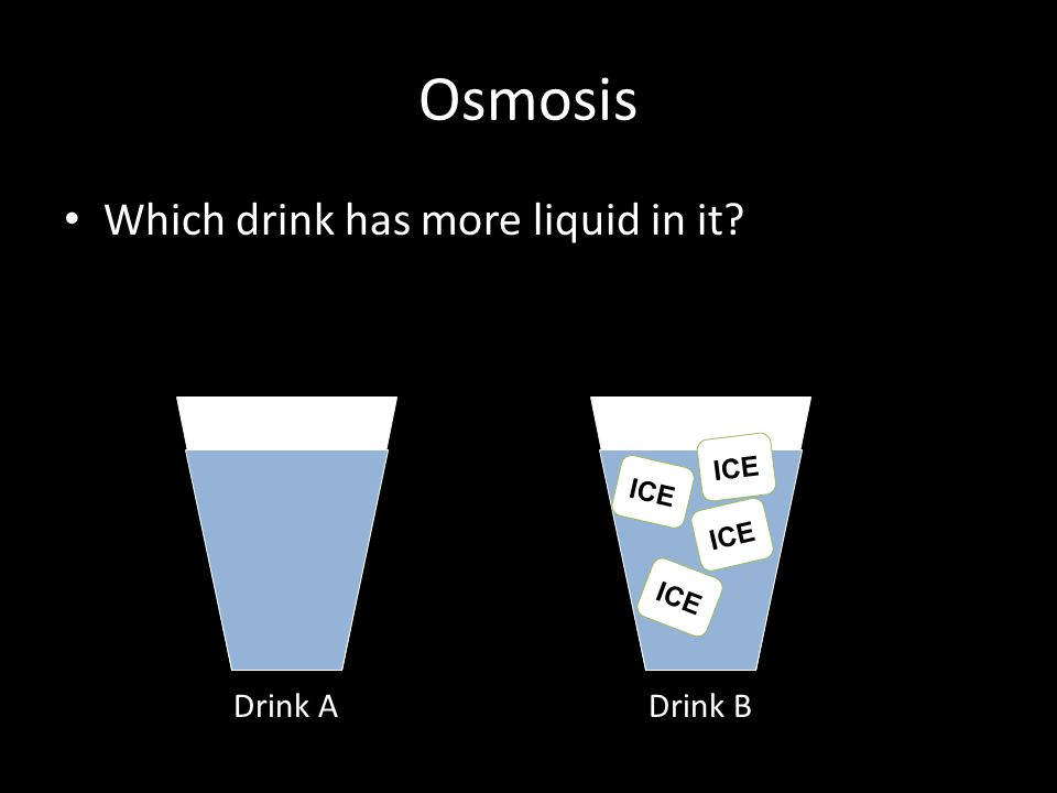 Osmosis Which drink has more liquid in it Drink A Drink B ICE ICE ICE