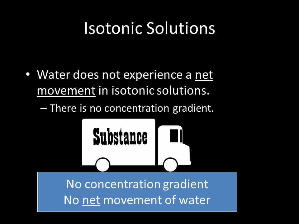 Substance Isotonic Solutions