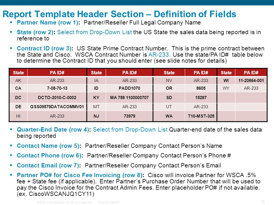 Report Template Header Section – Definition of Fields