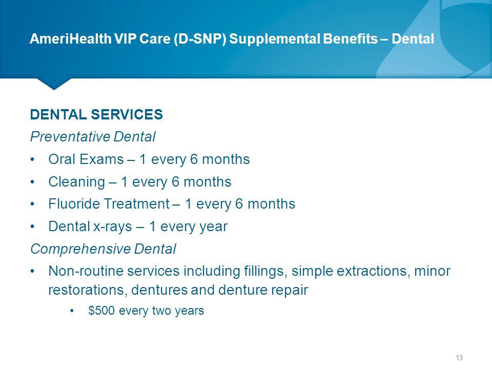 AmeriHealth VIP Care (D-SNP) Supplemental Benefits – Dental
