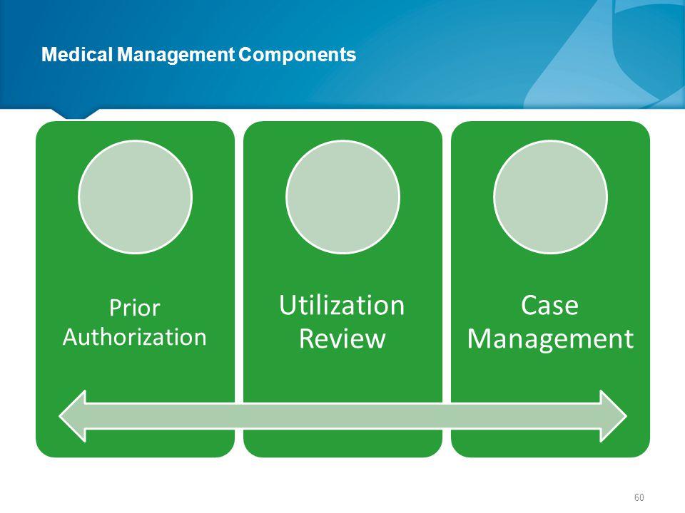 Medical Management Components