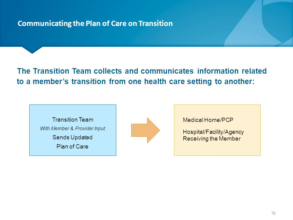 Communicating the Plan of Care on Transition
