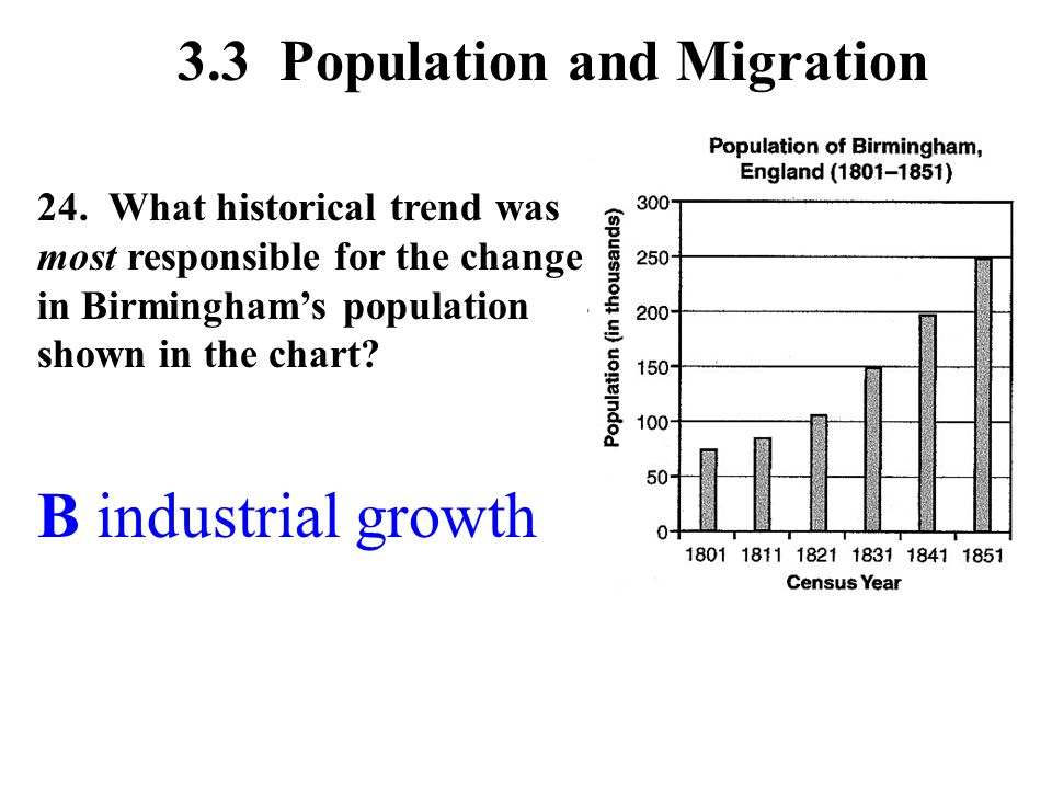 B industrial growth 3.3 Population and Migration