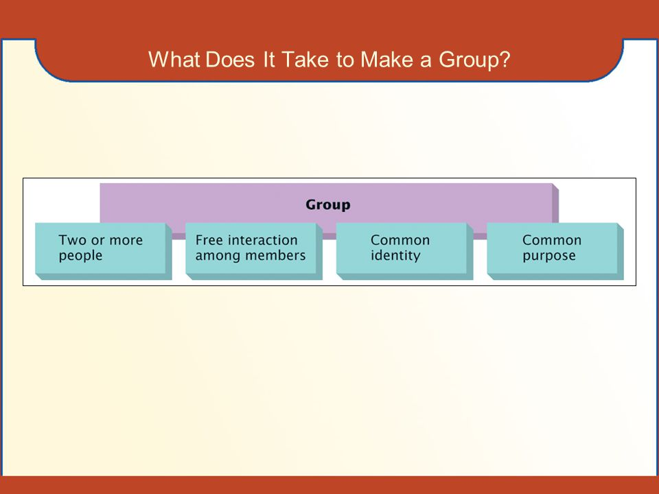 What Does It Take to Make a Group