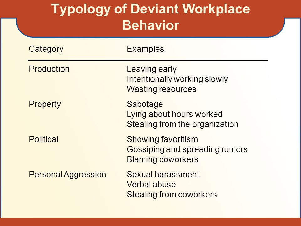 Typology of Deviant Workplace Behavior