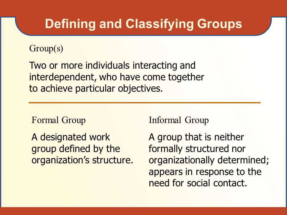 Defining and Classifying Groups