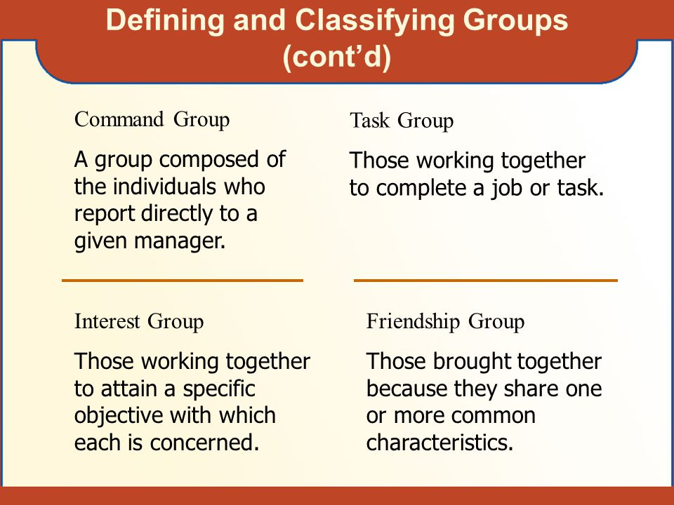 Defining and Classifying Groups (cont'd)