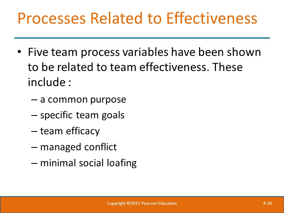 Processes Related to Effectiveness