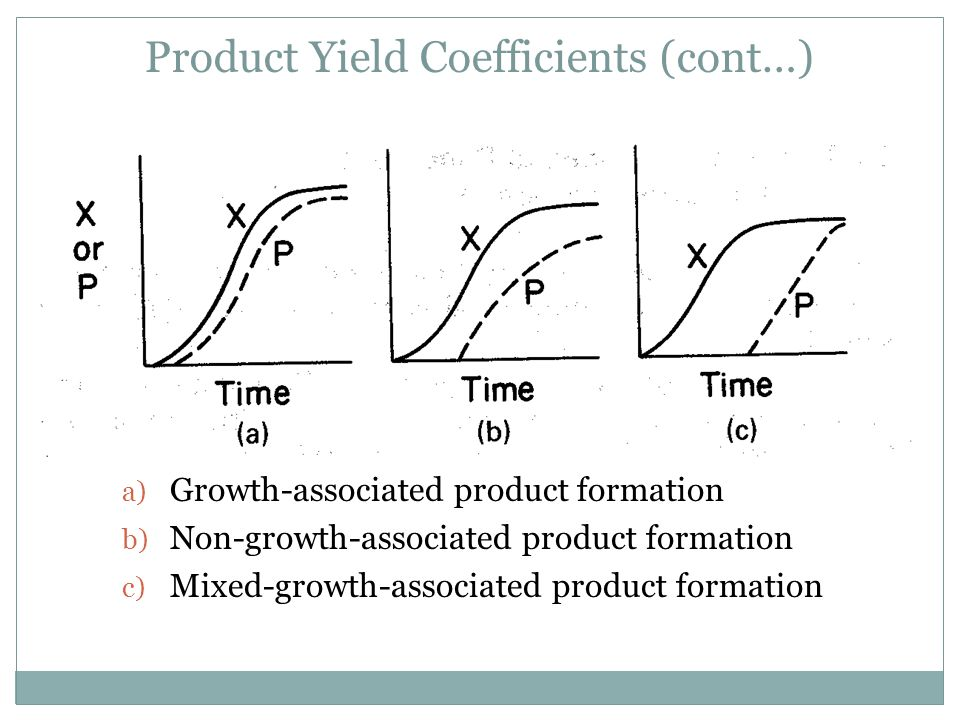Product Yield Coefficients (cont…)