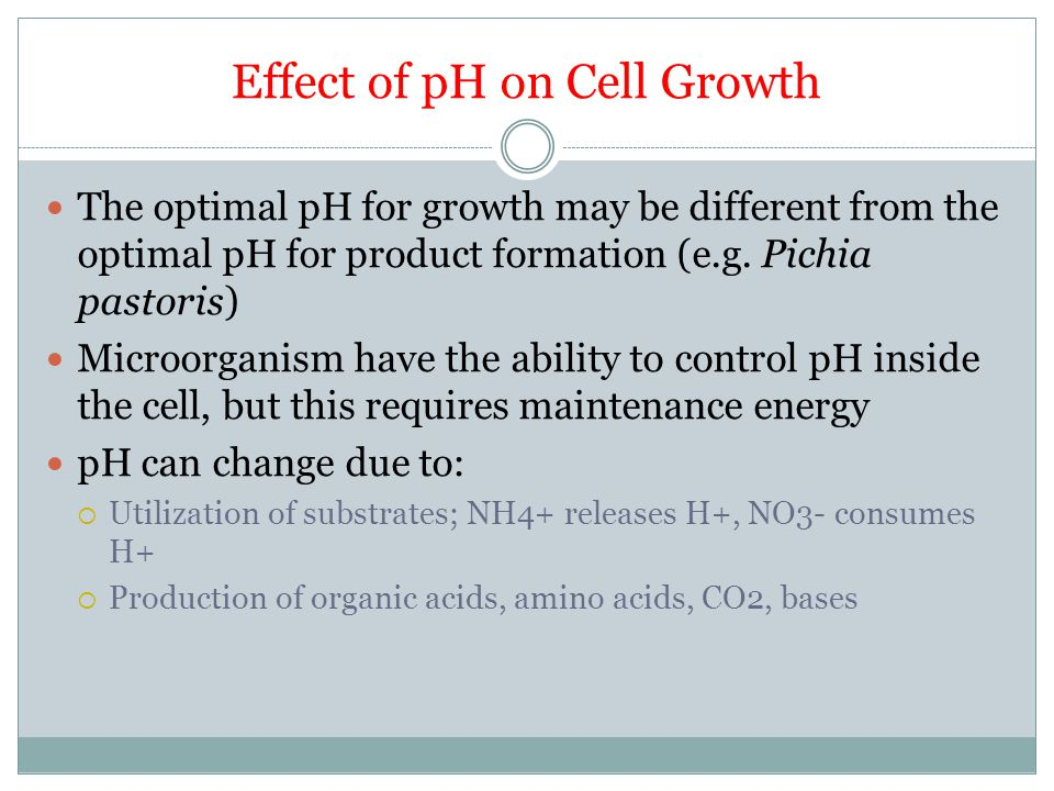 Effect of pH on Cell Growth