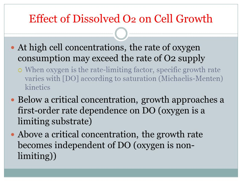 Effect of Dissolved O2 on Cell Growth