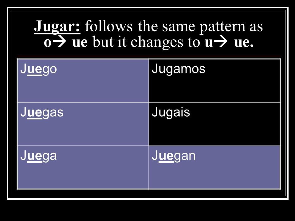 Jugar: follows the same pattern as o ue but it changes to u ue.