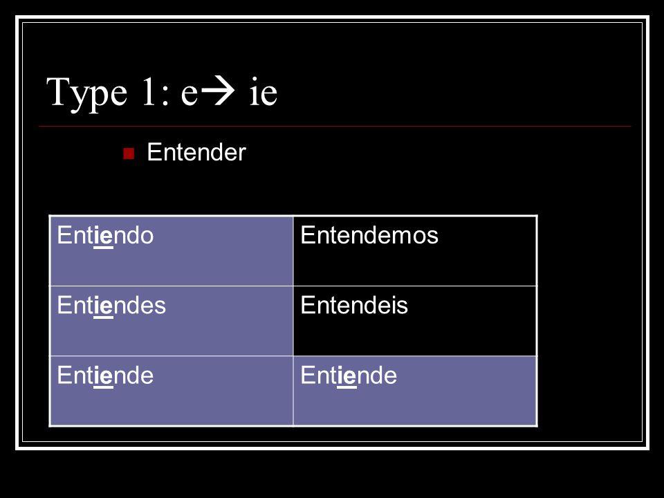 Type 1: e ie Entender Entiendo Entendemos Entiendes Entendeis