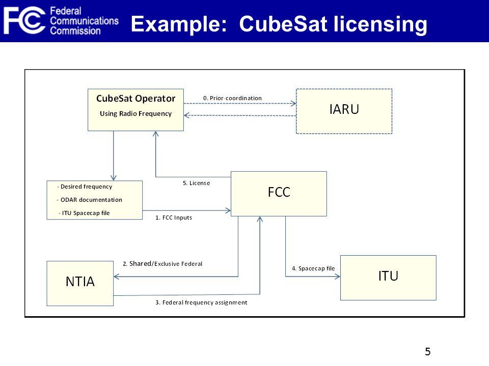 Example: CubeSat licensing