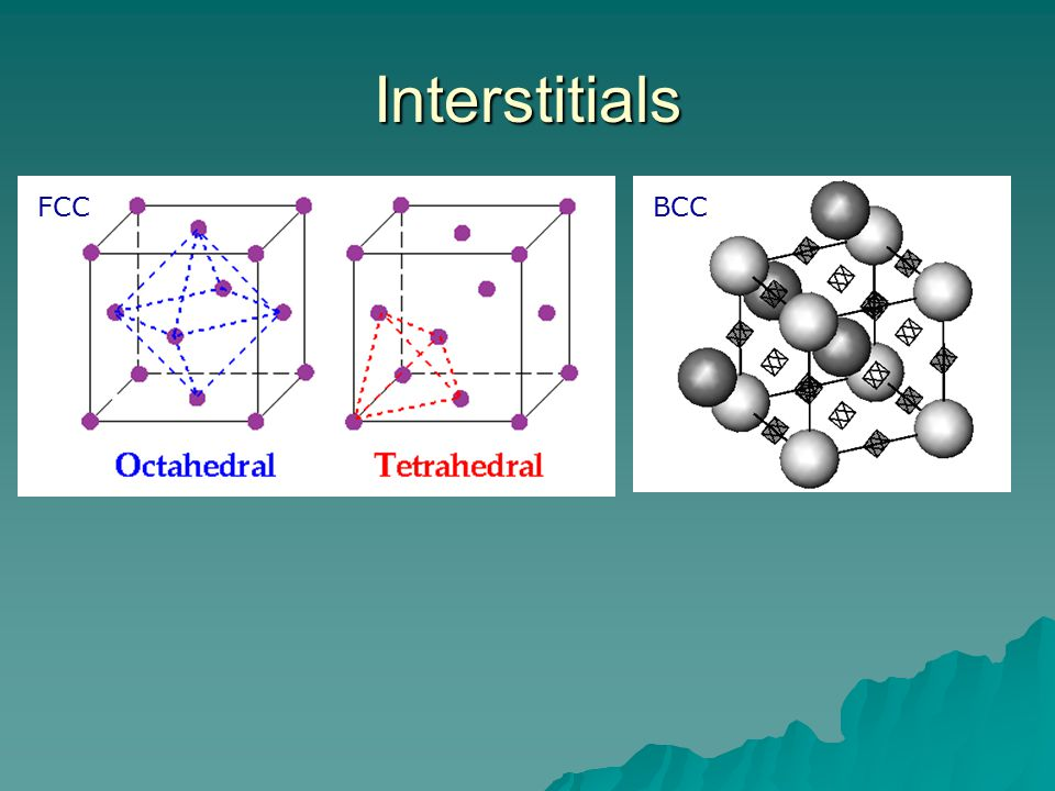 Interstitials FCC. BCC. Within any crystal structure, there are void spaces between the atoms.