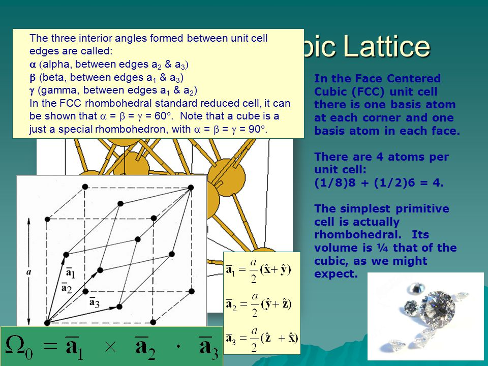 Face-centered Cubic Lattice