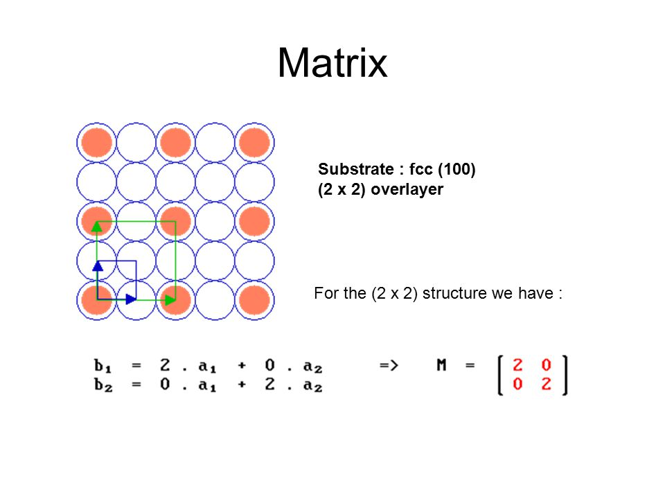 For the (2 x 2) structure we have :