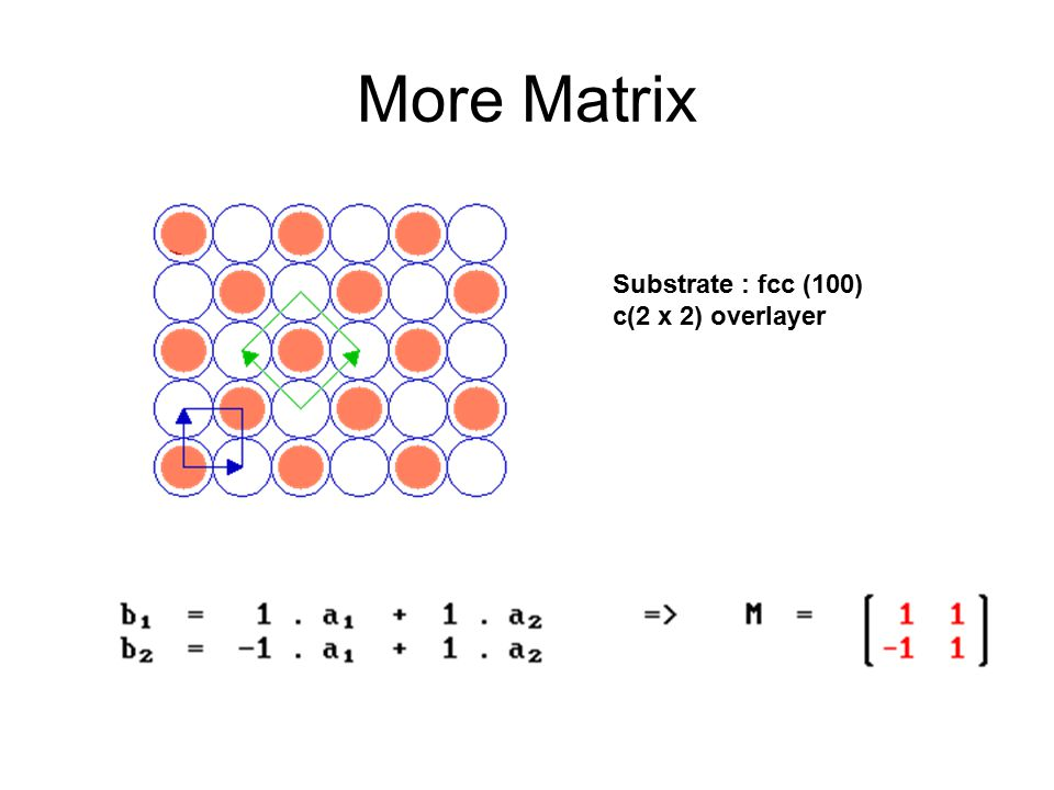 More Matrix Substrate : fcc (100) c(2 x 2) overlayer