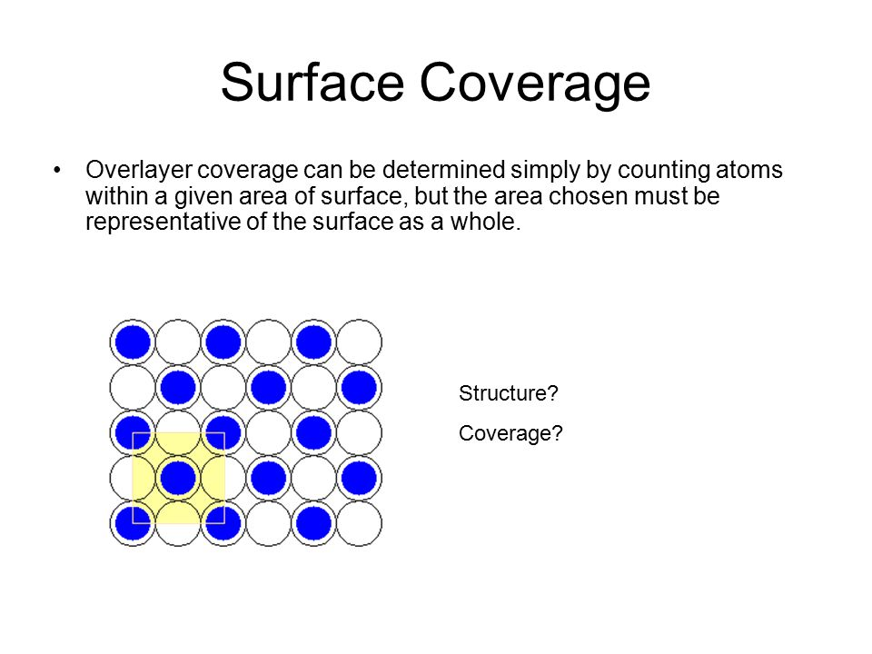 Surface Coverage