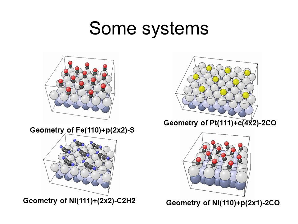 Some systems Geometry of Pt(111)+c(4x2)-2CO