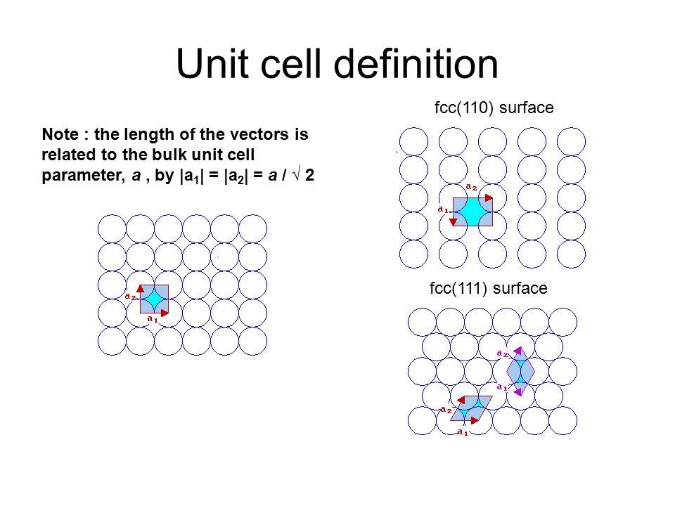 Unit cell definition fcc(110) surface