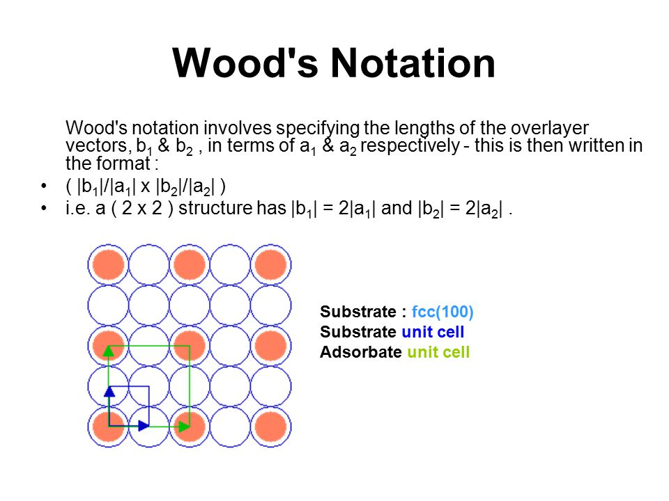Wood s Notation