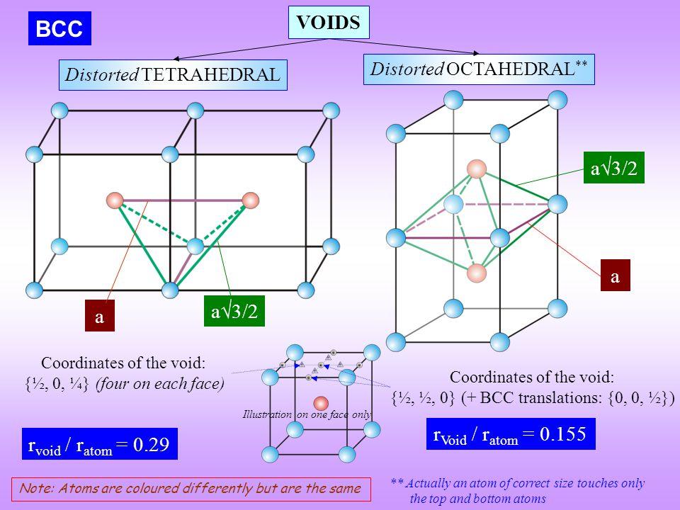 BCC VOIDS a3/2 a a3/2 a rVoid / ratom = 0.155 rvoid / ratom = 0.29