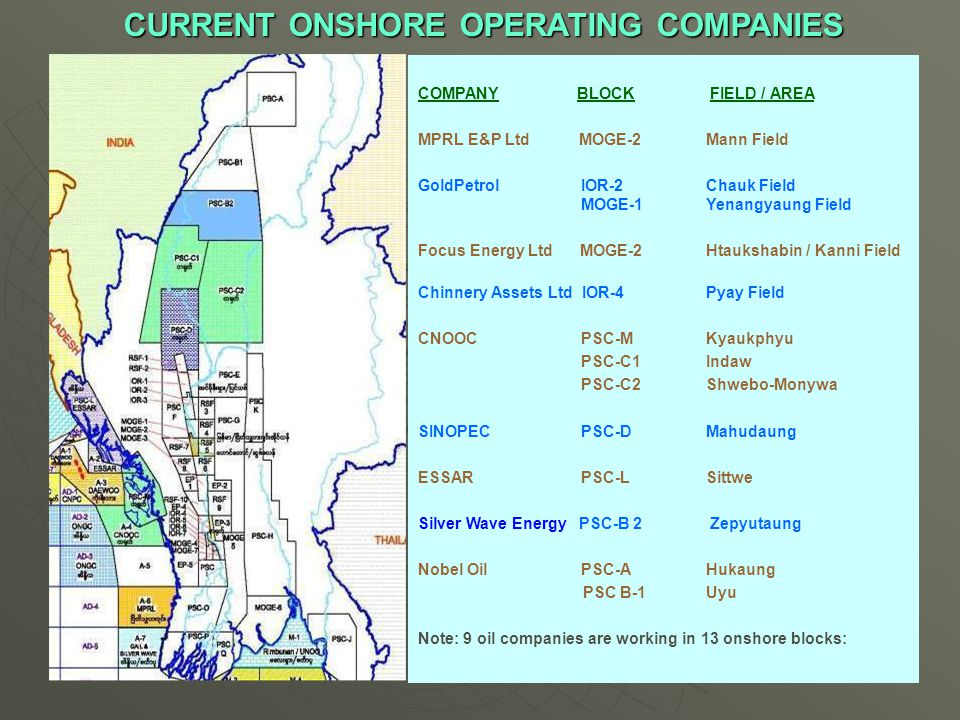 CURRENT ONSHORE OPERATING COMPANIES