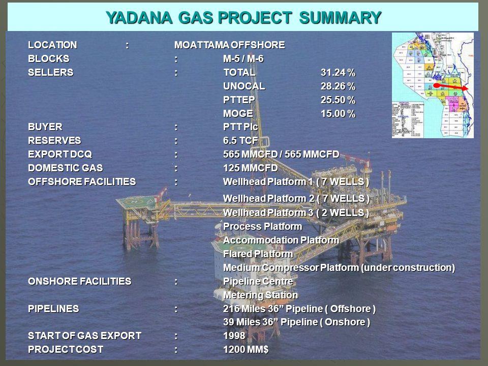 YADANA GAS PROJECT SUMMARY
