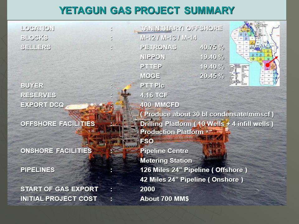 YETAGUN GAS PROJECT SUMMARY