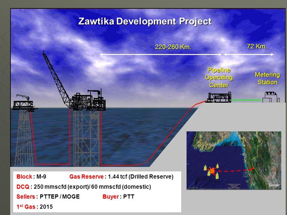 Zawtika Development Project