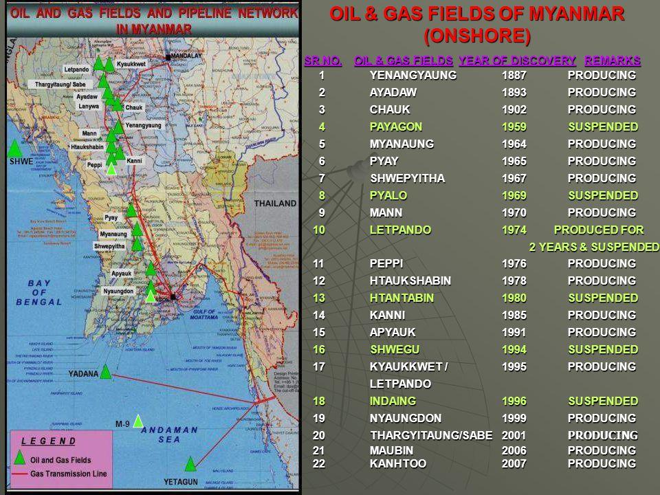 OIL & GAS FIELDS OF MYANMAR