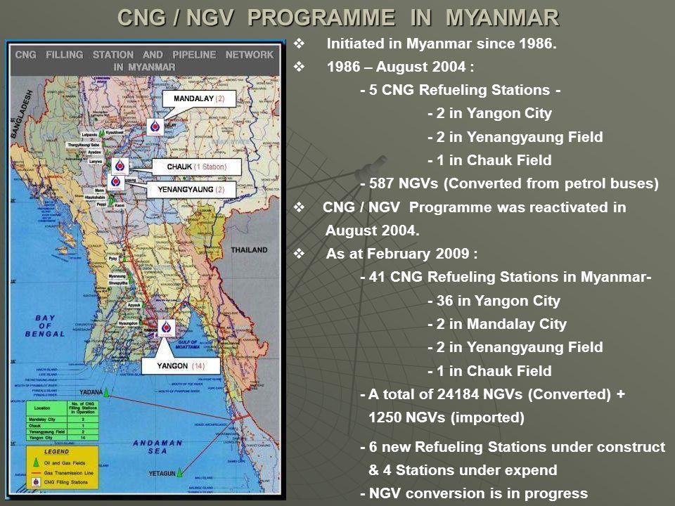 CNG / NGV PROGRAMME IN MYANMAR