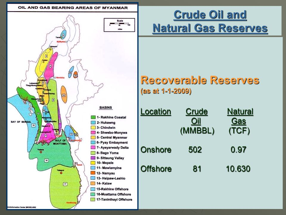 Crude Oil and Natural Gas Reserves