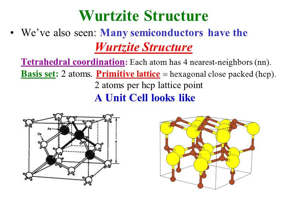 2 atoms per hcp lattice point