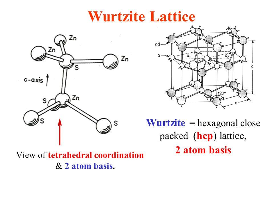 Wurtzite Lattice Wurtzite  hexagonal close packed (hcp) lattice,