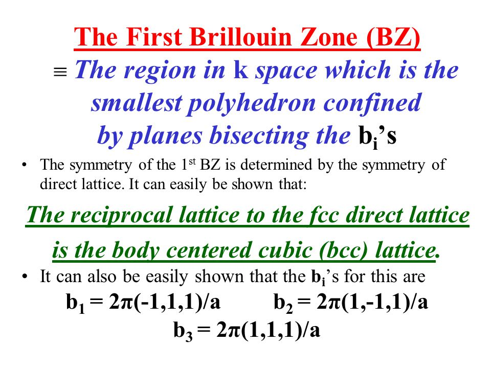 The First Brillouin Zone (BZ)