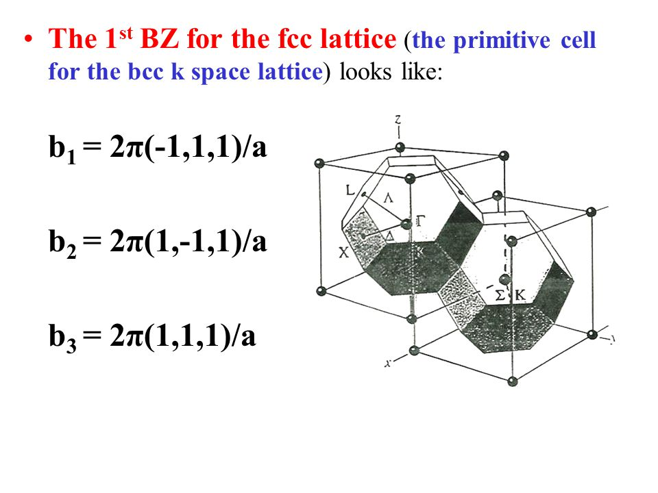 The 1st BZ for the fcc lattice (the primitive cell for the bcc k space lattice) looks like: