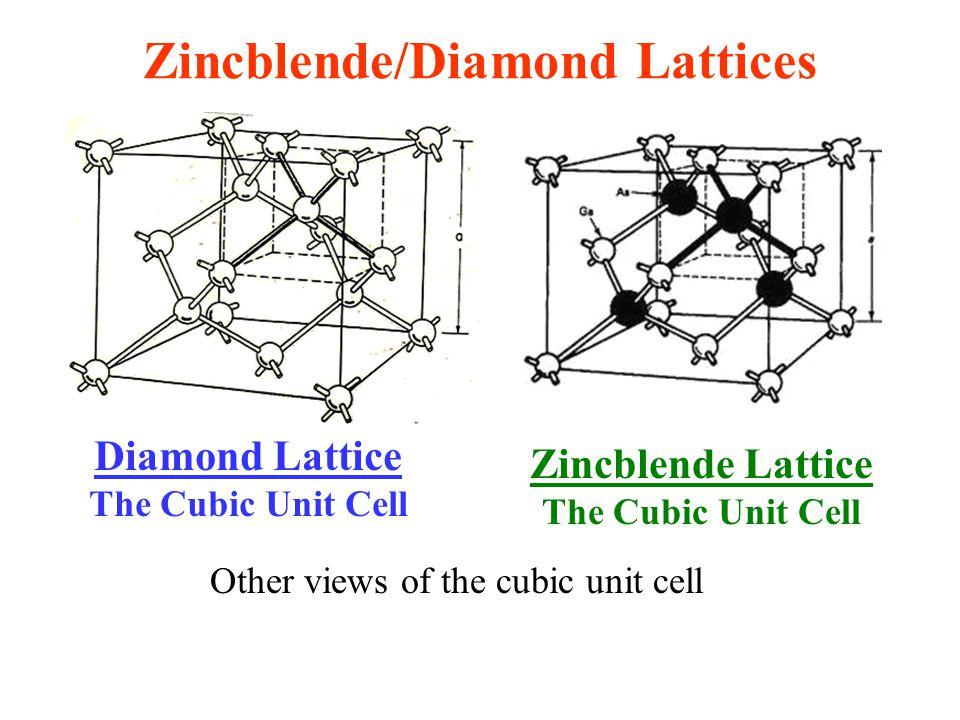 Zincblende/Diamond Lattices