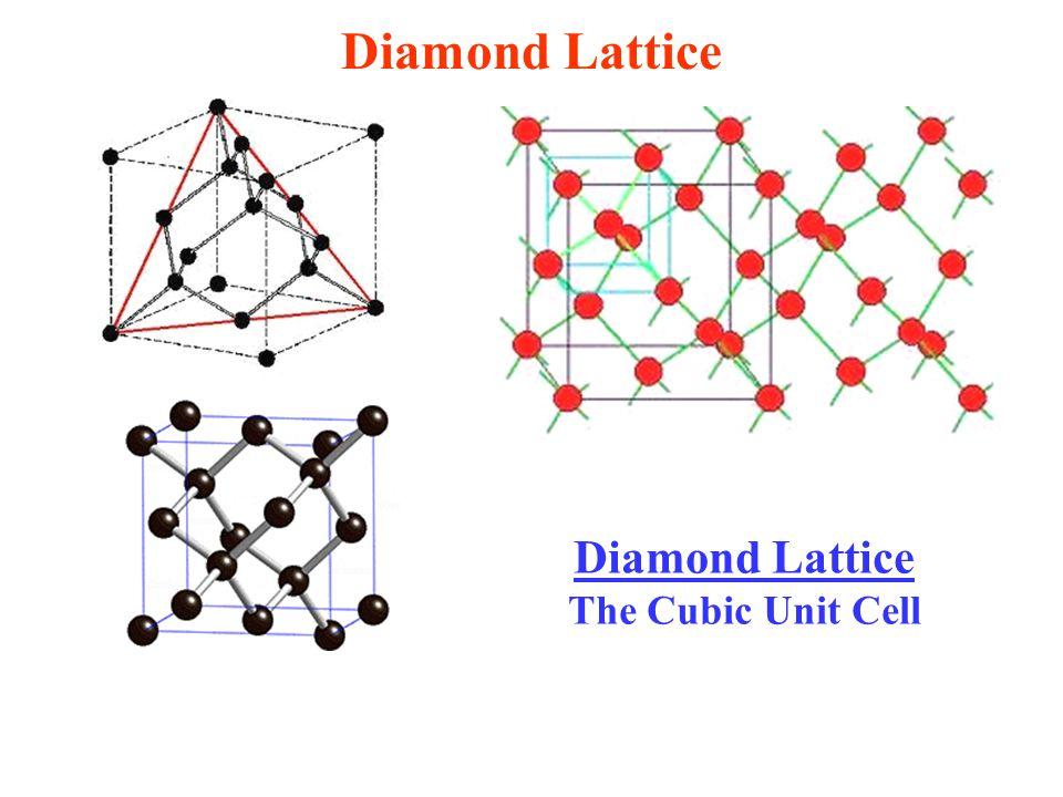 Diamond Lattice Diamond Lattice The Cubic Unit Cell