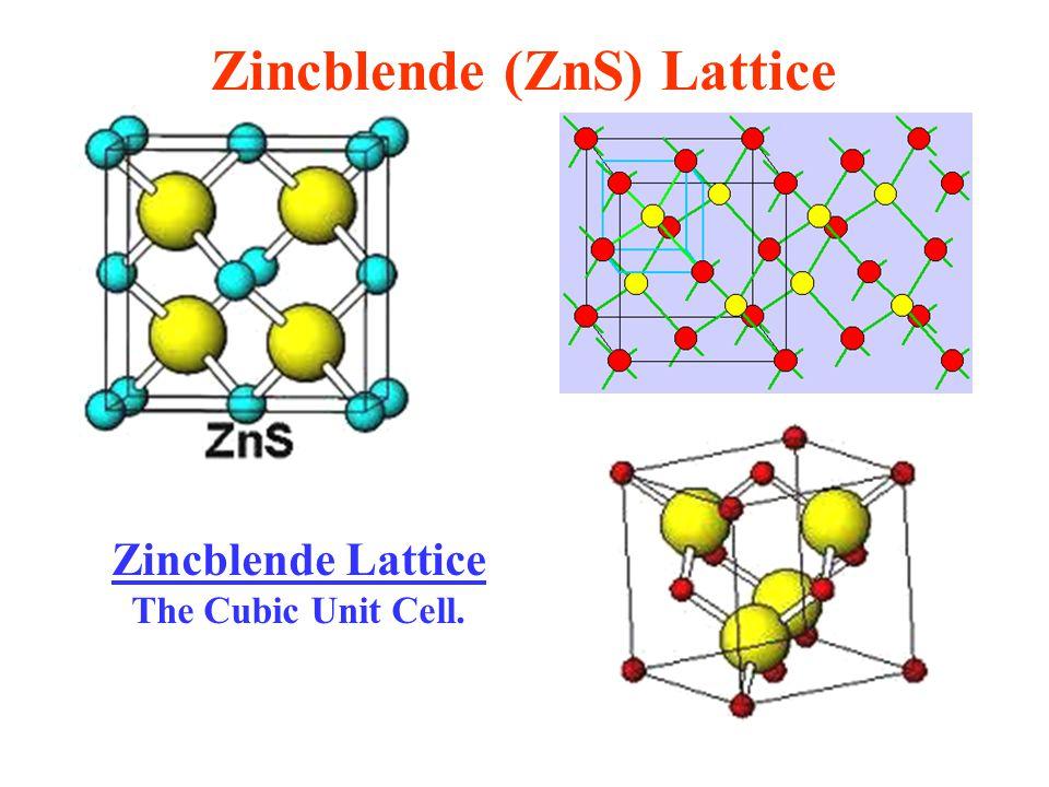 Zincblende (ZnS) Lattice